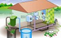 Ground Up Green Ideas For Home